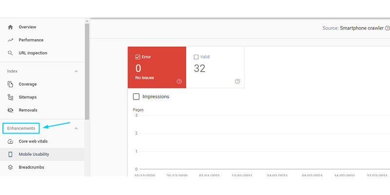 Enhancement Feature in Search Console