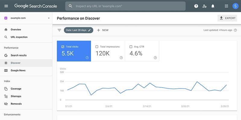 Google Search Console - SEO Tool 2021