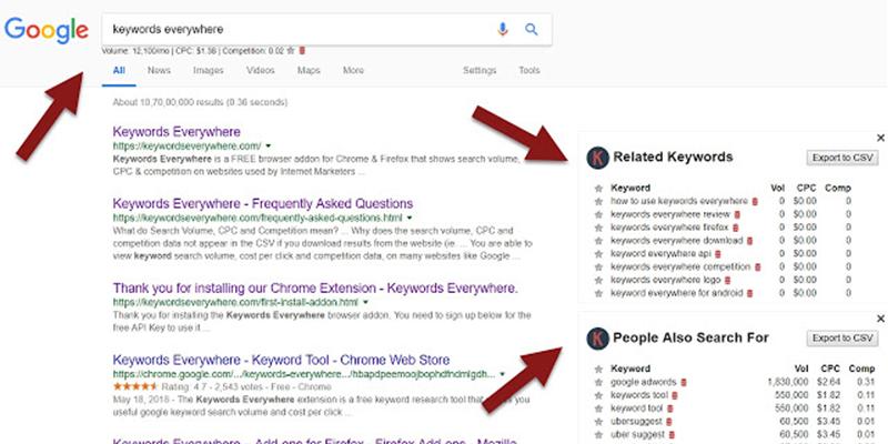 keywords everywhere - top SEO tool