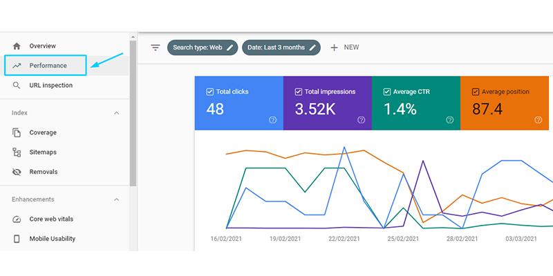 Google Search Central Performance Analysis Tool